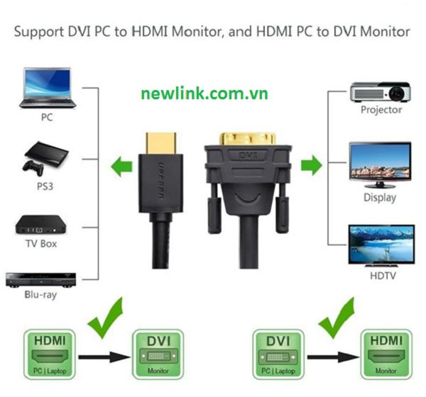 Cáp chuyển đổi HDMI to DVI Ugreen 5m chính hãng
